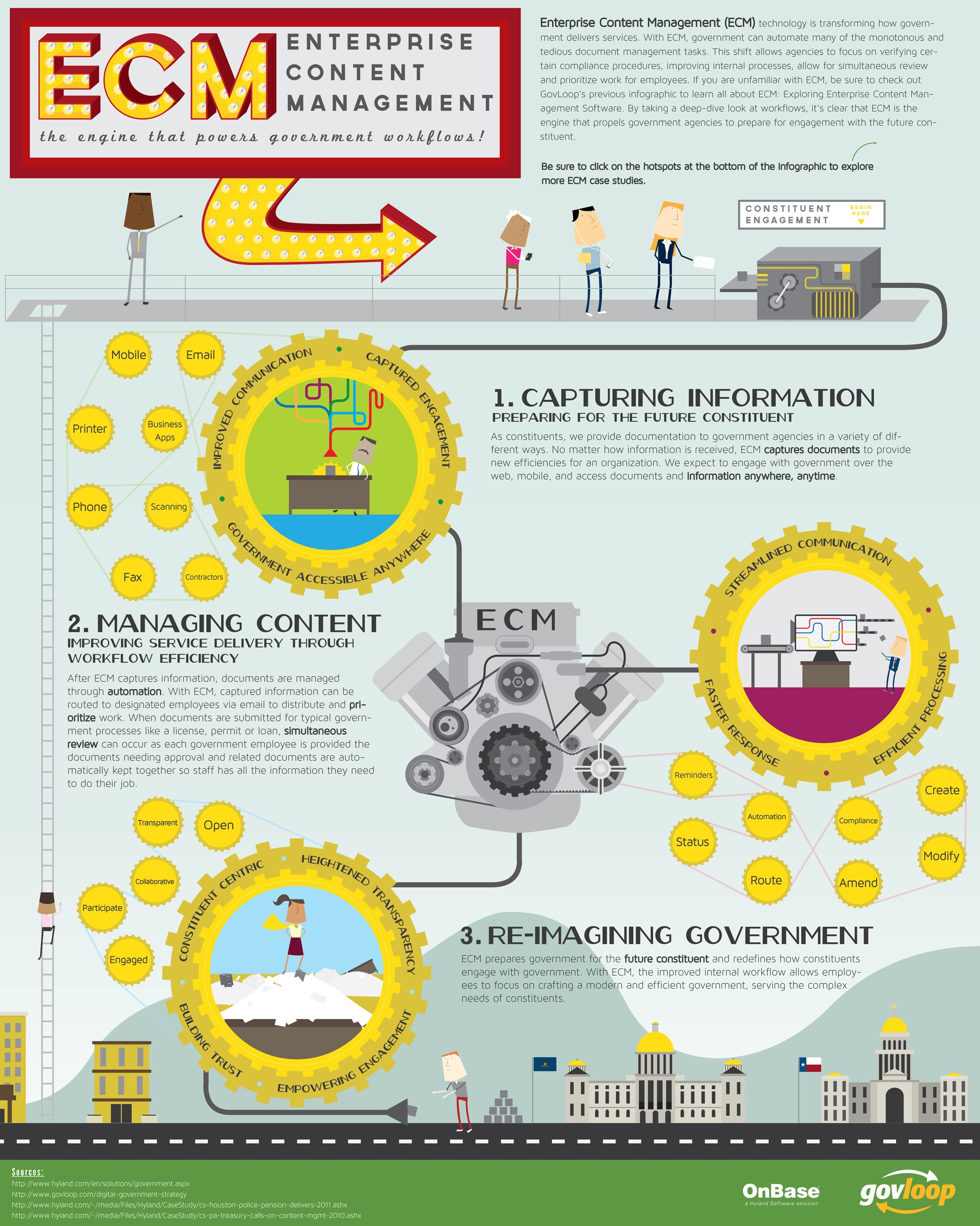ECM in government infographic