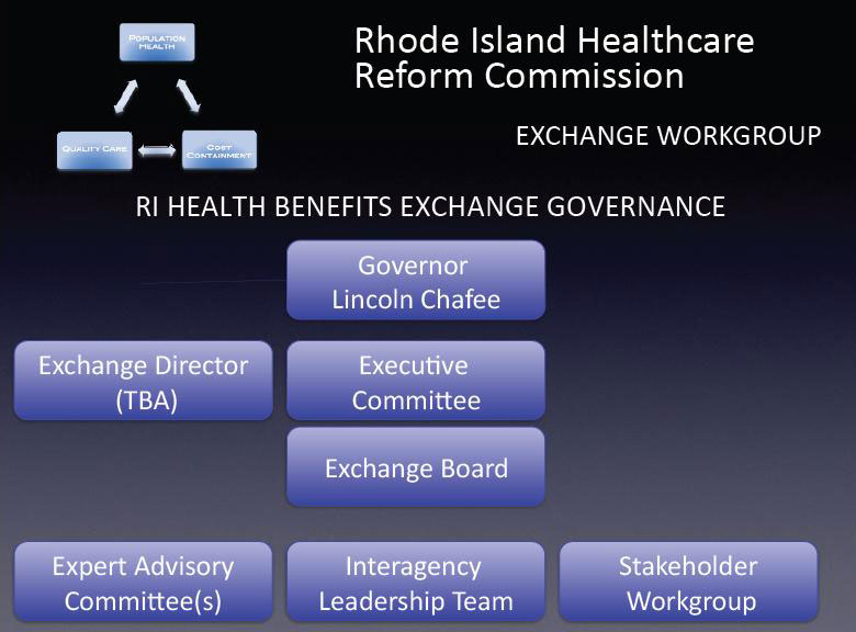 The Rhode Island Urban Education Act Of