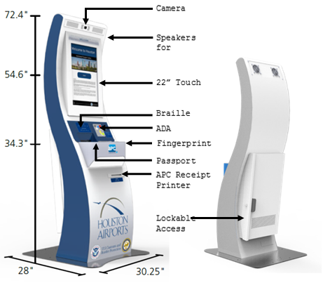 Industry Perspective Automated Passport Control Kiosks