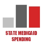 Open Medicaid Spending Chart