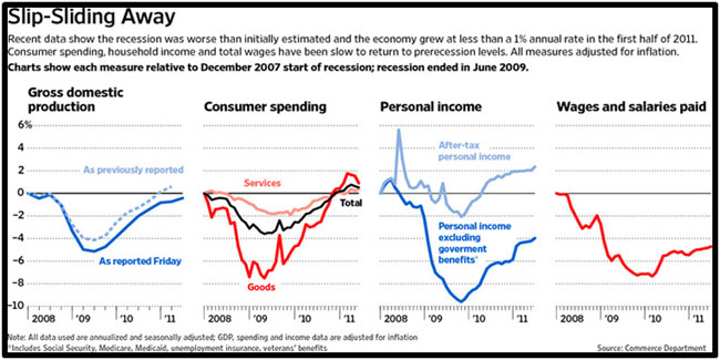 Great+Recession%27s+impact+on+wages%2C+income%2C+pensions